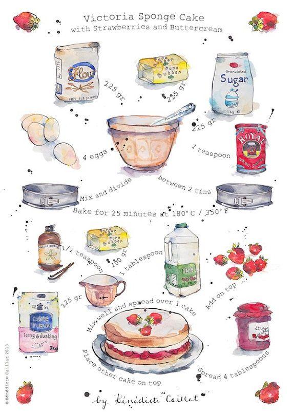 Yellow Cake Recette Trucos Recettes De Cuisine