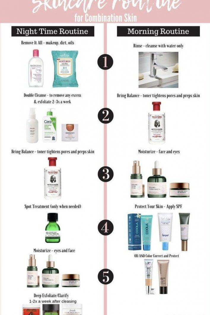 Pin By Kirby Olaizola On Skin Care Routine For Black Women In 2020 Combination Skin Skin Care Face Mask Skin Care