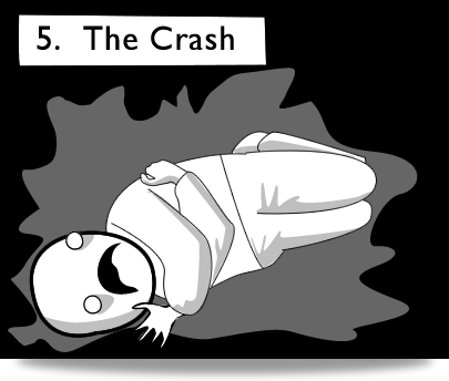"""The Crash"" - The 5 Phases of #Caffeine Intake from The Oatmeal"