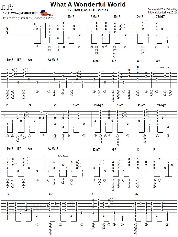 What A Wonderful World Fingerstyle Guitar Tablature 1 Musiikki