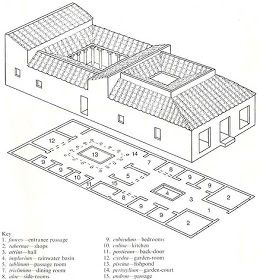 The Roman Domus as a Caribbean Urban Housing Solution