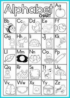 Alphabet And Letter Sounds Charts Free Alphabet Kindergarten Kindergarten Writing Classroom Writing Center