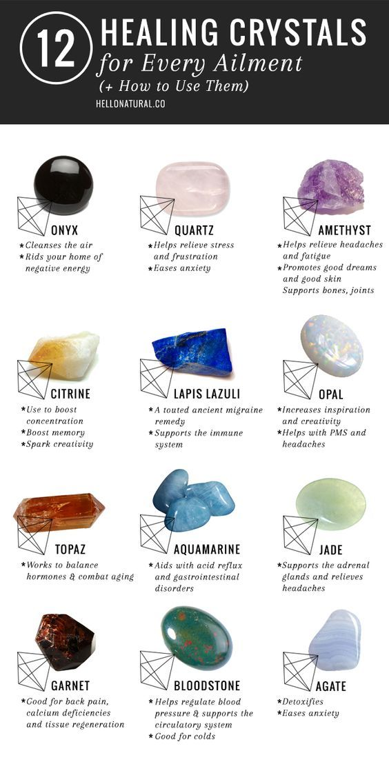 12 Healing Crystals and Their Meanings   Uses   http://hellonatural.co/12-healing-crystals-and-their-meanings/: