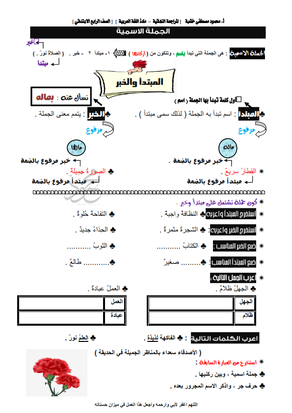 مراجعة نحو للصف الرابع أسئلة الامتحانات السابقة ترم أول موقع س و ج Alphabet Worksheets Preschool Alphabet Worksheets Preschool Worksheets