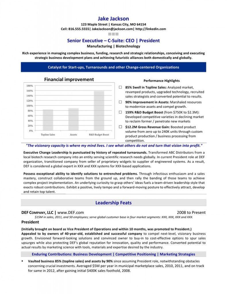 Resume Samples Business Resume Business Resume Template Resume Templates