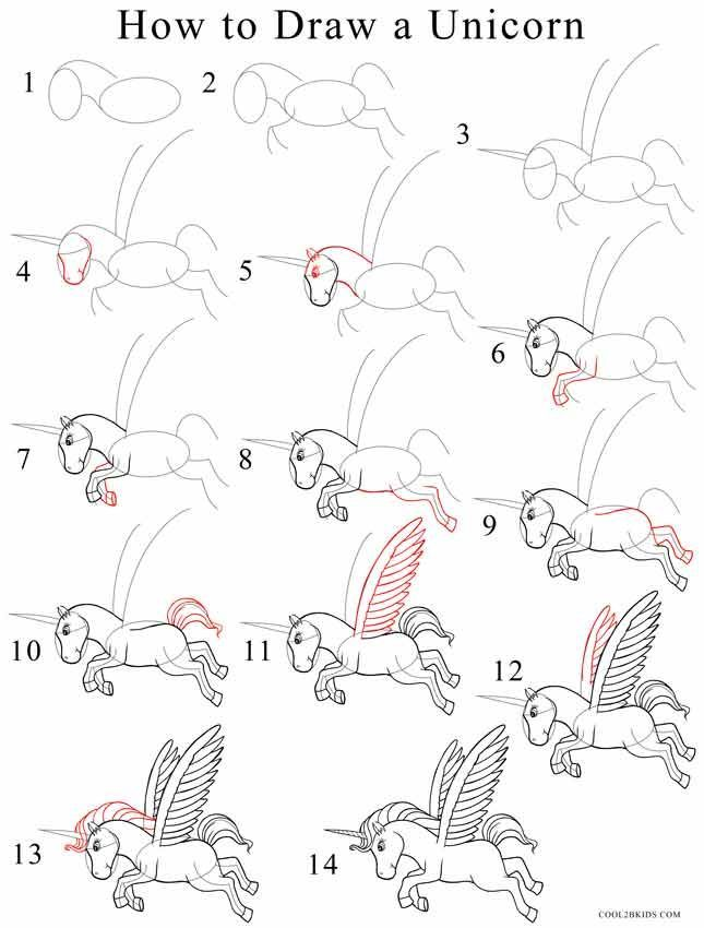 How to draw a unicorn step by step drawing tutorial with pictures