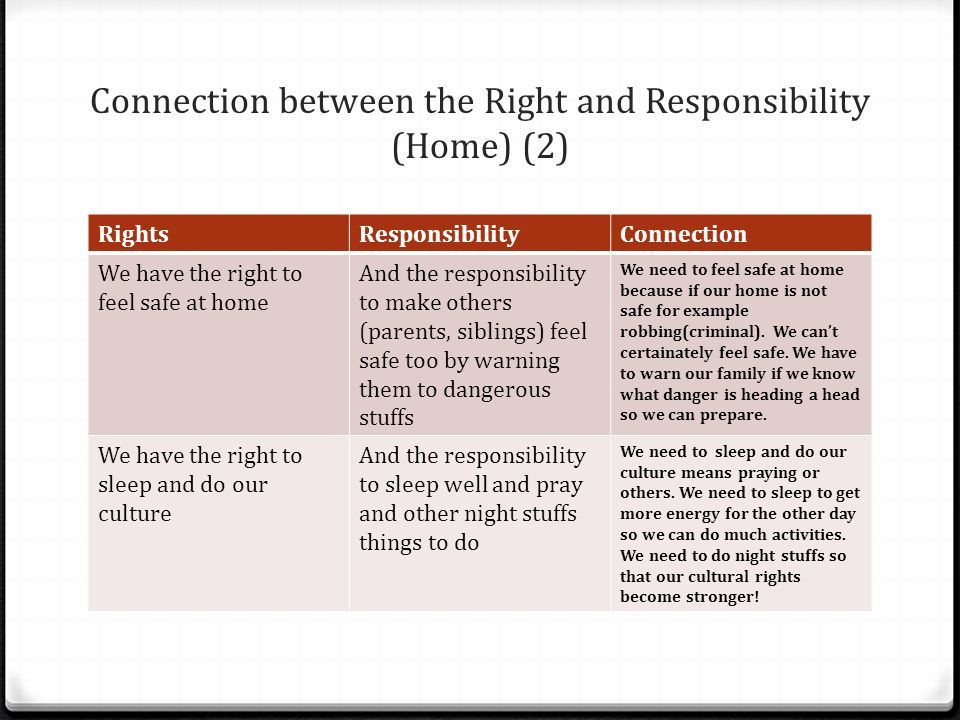 childs rights and responsibilities examples - - Image