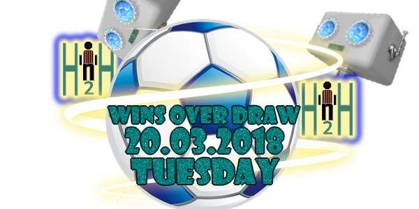 Free Football Tips and the latest football predictions and match