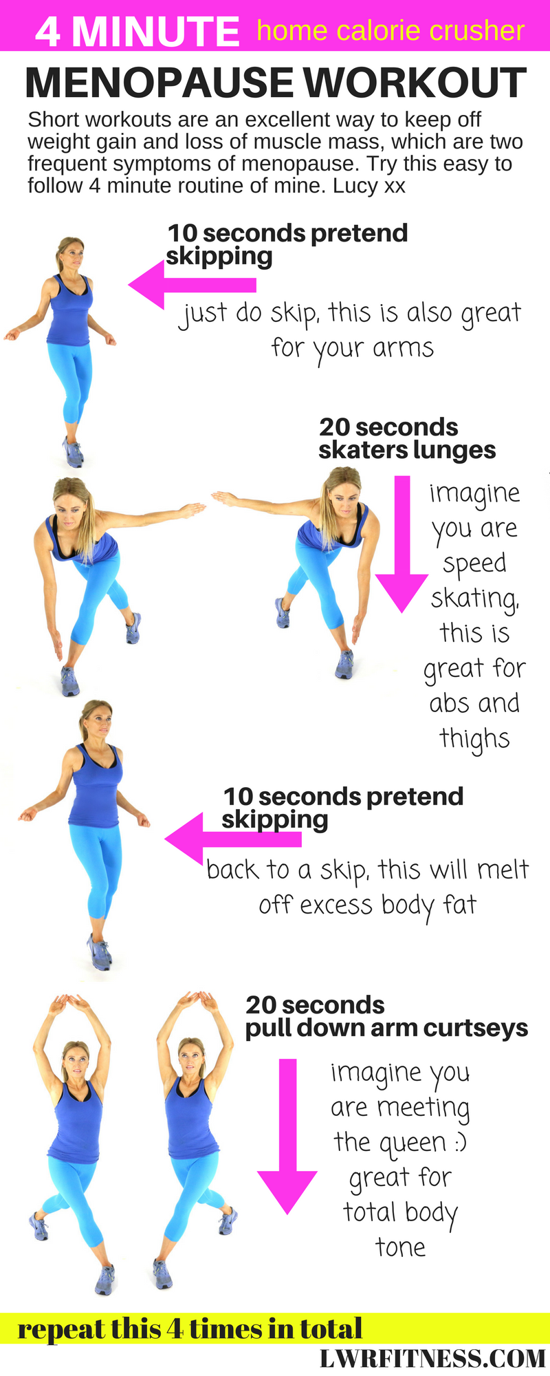 Pin On How To Get Rid Of A Muffin Top