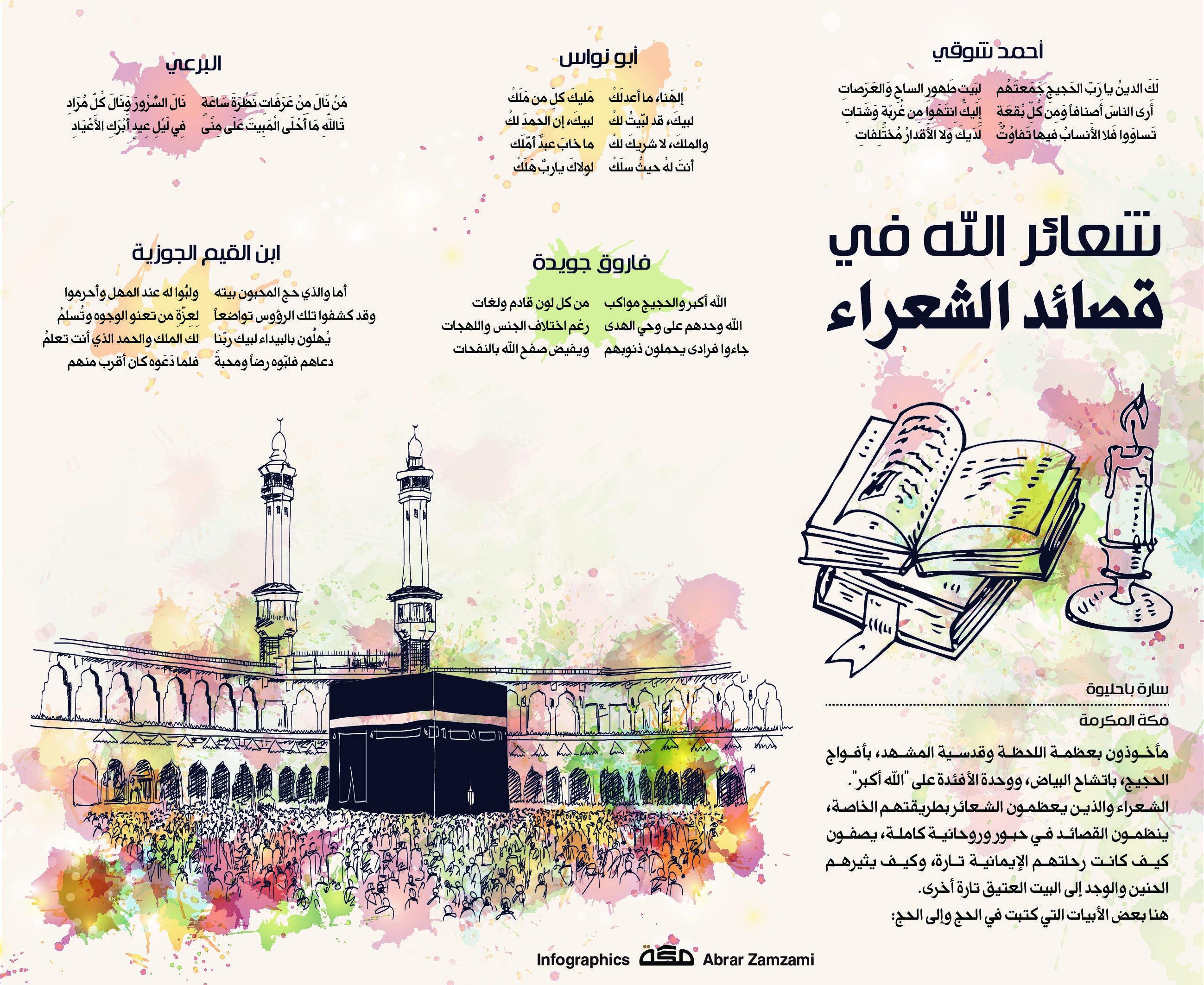 شعائر الله في قصائد الشعراء صحيفة مكة انفوجرافيك قراءة Ecard Meme Infographic Memes