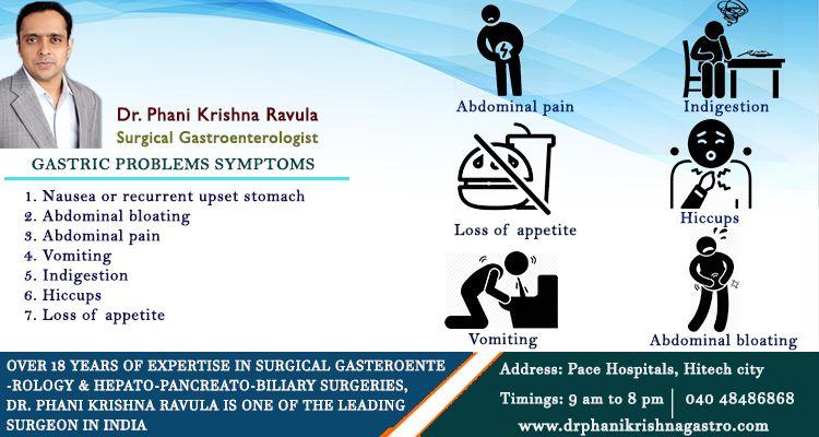 Pin on Dr. Phani Krishna Ravula