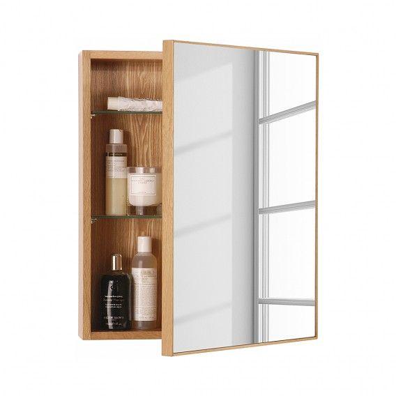 Spiegelschrank Slimline | Bathroom Renovation & Organisation ...