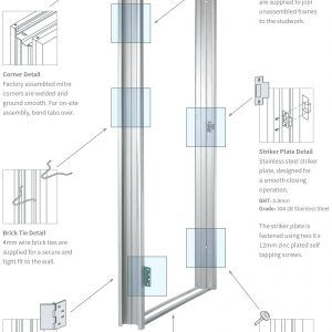 Exterior Door Hinge Heights | http://oboronprom.info | Pinterest ...