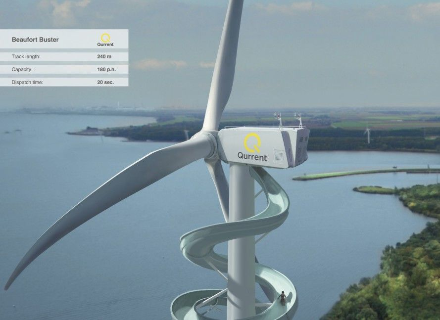 Ride A Wind Turbine In This Crazy Wind Farm Amusement Park Wind Turbine Wind Farm Wind