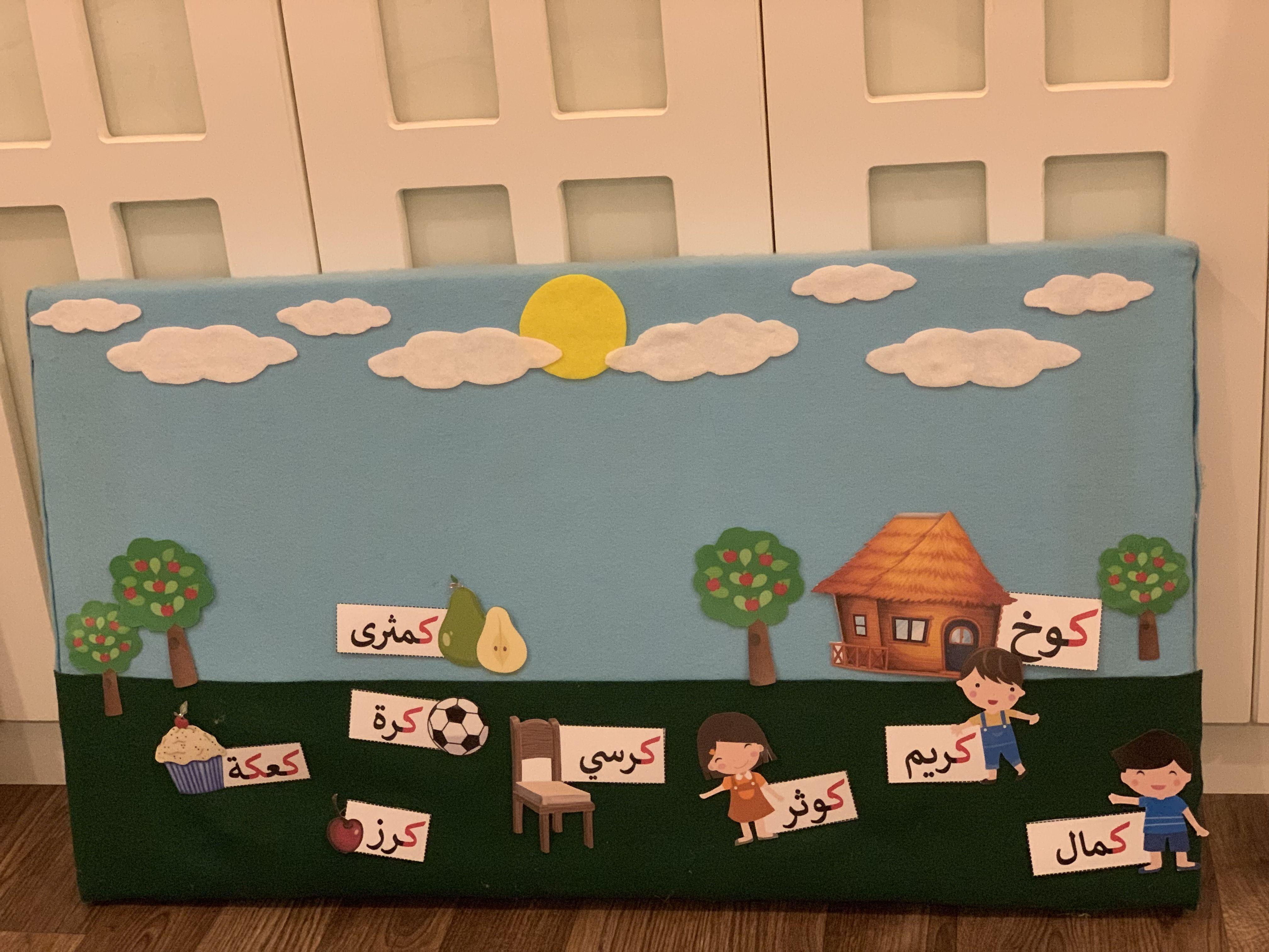قصة حرف ك للوصول الى الحرف من خلال كلمات الشخصية Arabic Alphabet For Kids Alphabet For Kids Geography Activities