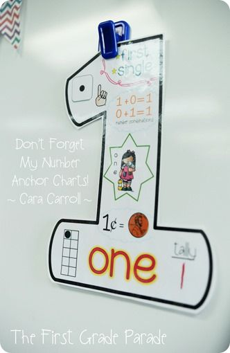 English Classroom Decor ~ Number anchor charts on pinterest reception classroom
