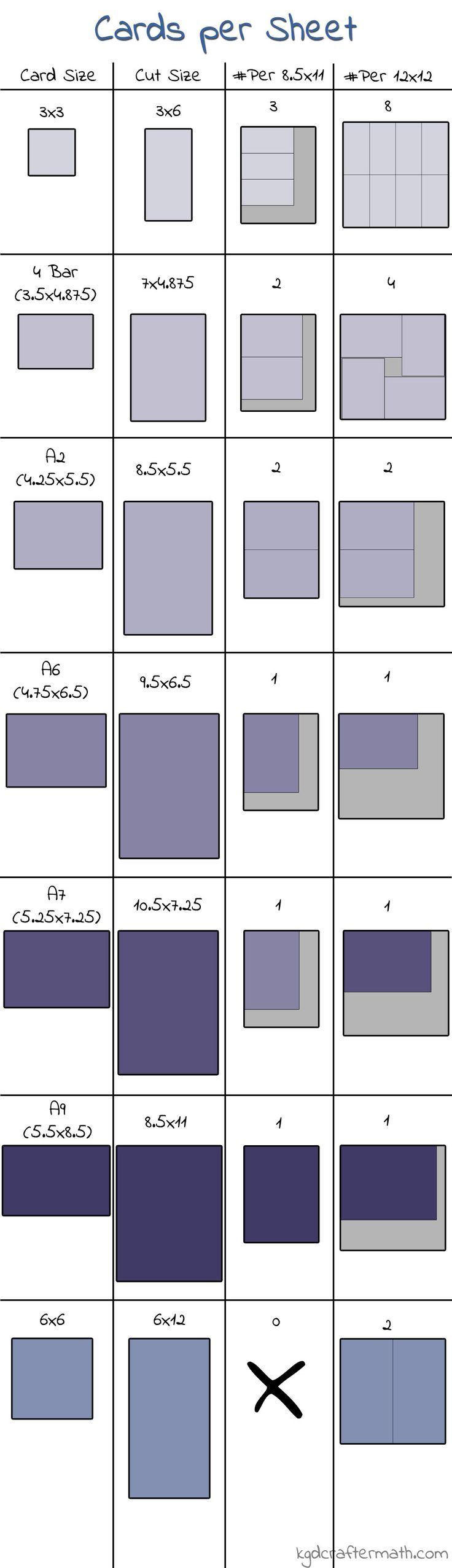 Card Sizes And How Many Per Sheet Card Sizes Card Making Techniques Card Making Tutorials