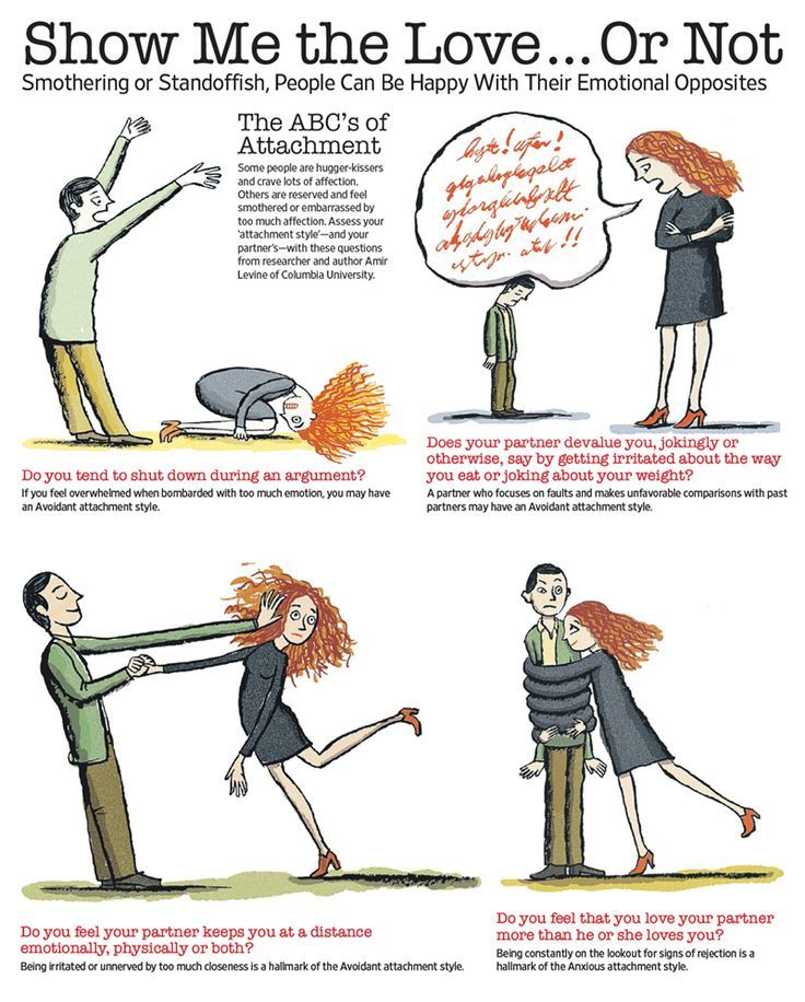 ABCs of Attachment Styles - Does your partner act out when things go wrong in the relationship, or even threaten to leave? A partner may engage in protest behavior to get the other to pay attention and later regret things they said or did. This behavior may be typical of an Anxious attachment style.
