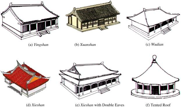 Chinese Architecture Drawing Inspirational Images Roof Tiles ART AND IDEAS More At FOSTERGINGER