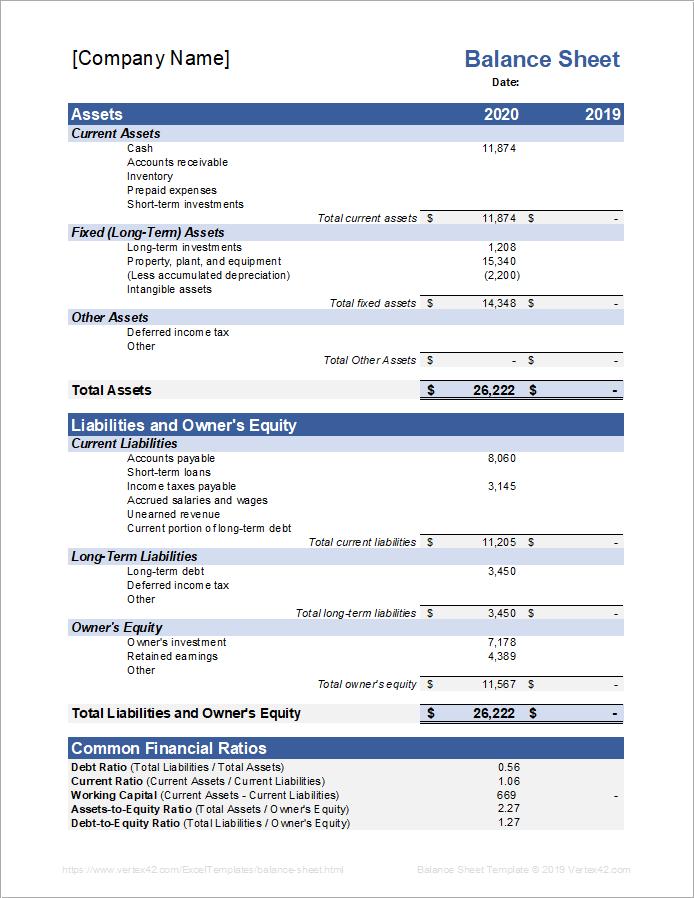 Balance Sheet Template Balance Sheet Template Balance Sheet Business Plan Example