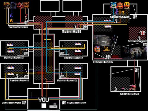 If you play FNaF 2, heres a map with legend and animatronics