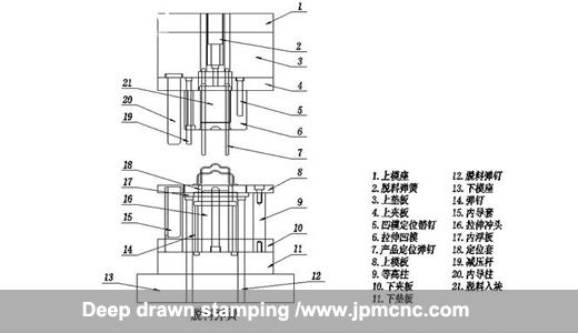High Quality Deep Drawn Parts Enclosures Amp Cans With