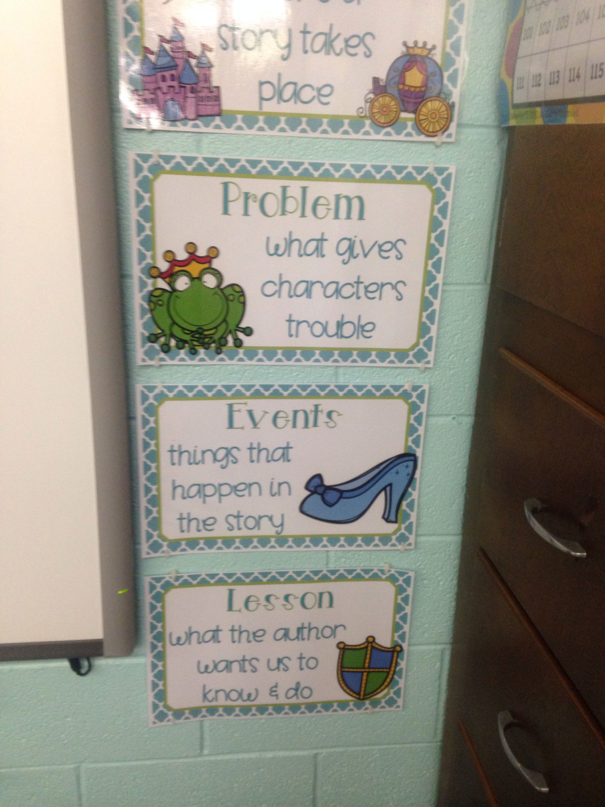 Story element posters fairy tale theme classroom story elements reading comprehension tool reinforce story elements in kindergarten first grade and second grade robcynllc Image collections