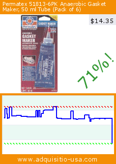 Permatex 51813-6PK Anaerobic Gasket Maker, 50 ml Tube (Pack of 6) (Automotive). Drop 71%! Current price $14.35, the previous price was $48.66. http://www.adquisitio-usa.com/permatex/51813-6pk-anaerobic