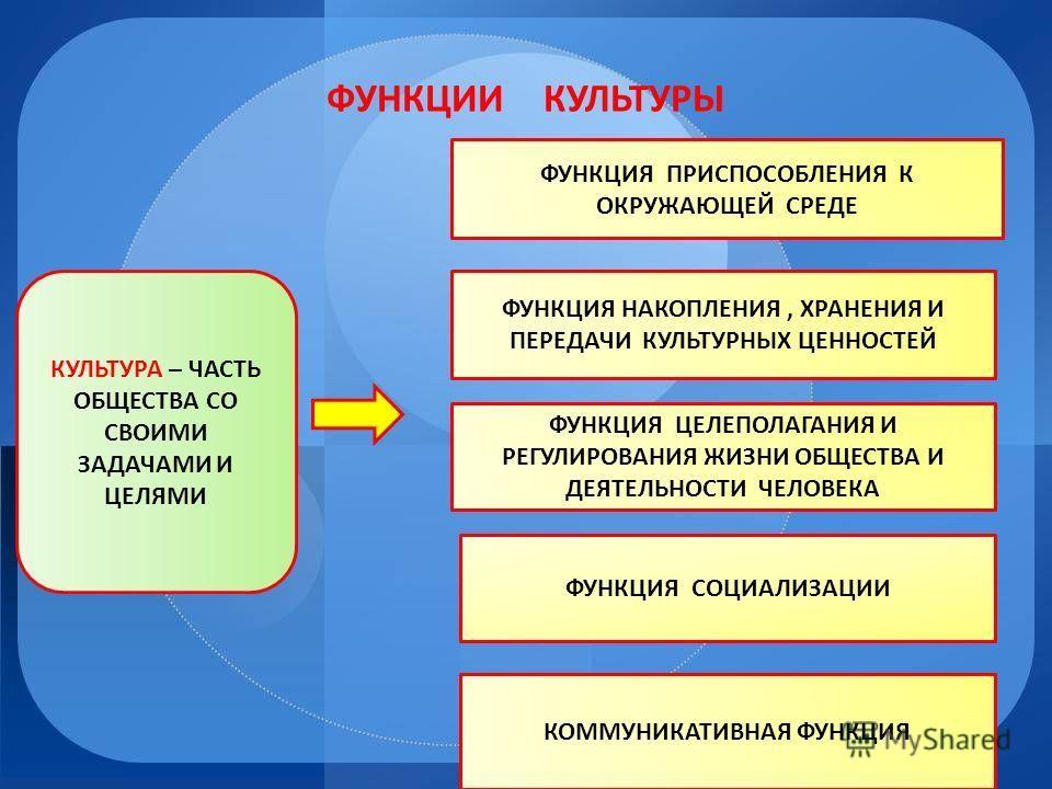 Рещебник по русскому языку 5 класс леканта