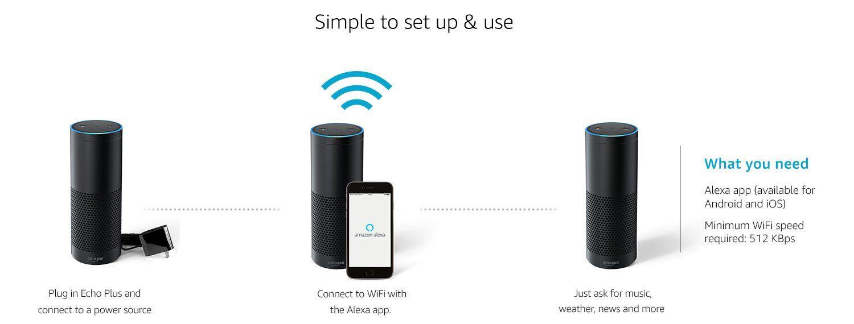 Amazon echo connect to wifi