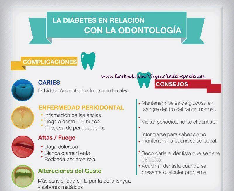 problemas dentales en diabetes