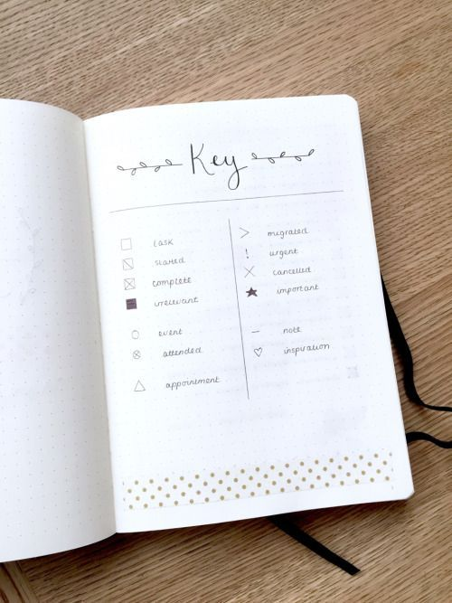 Bullet journal Bullet Journal Pinterest Bullet, Journal and