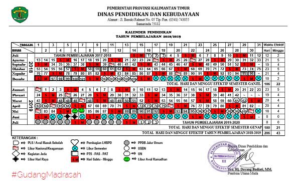 Kalender Pendidikan Provinsi Sulawesi Selatan 2019 2020 Penelusuran Google Pendidikan Kalender Tanggal