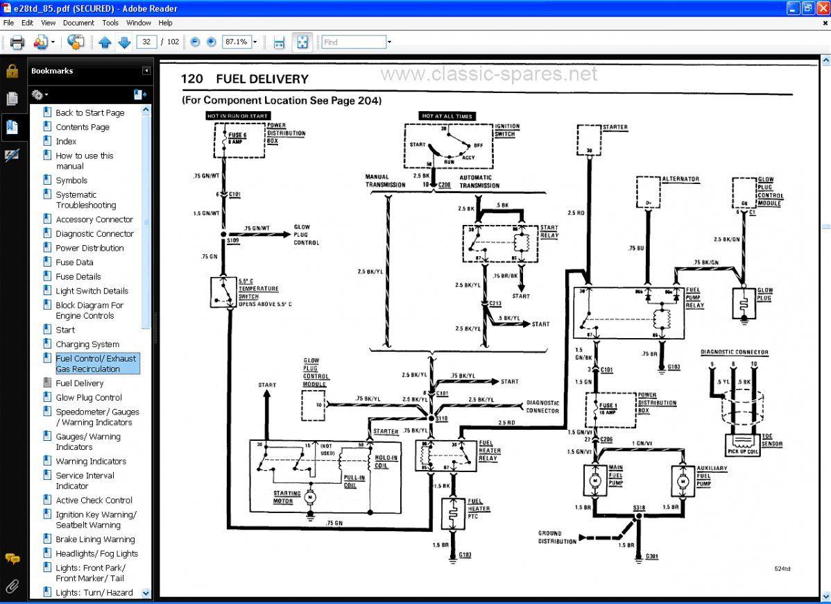 25 Stunning Wiring Diagram Program For You ,  https://bacamajalah.com/25-stunning-wiring-diagram-program-for-you… |  Electrical wiring diagram, Diagram, Safety switchPinterest