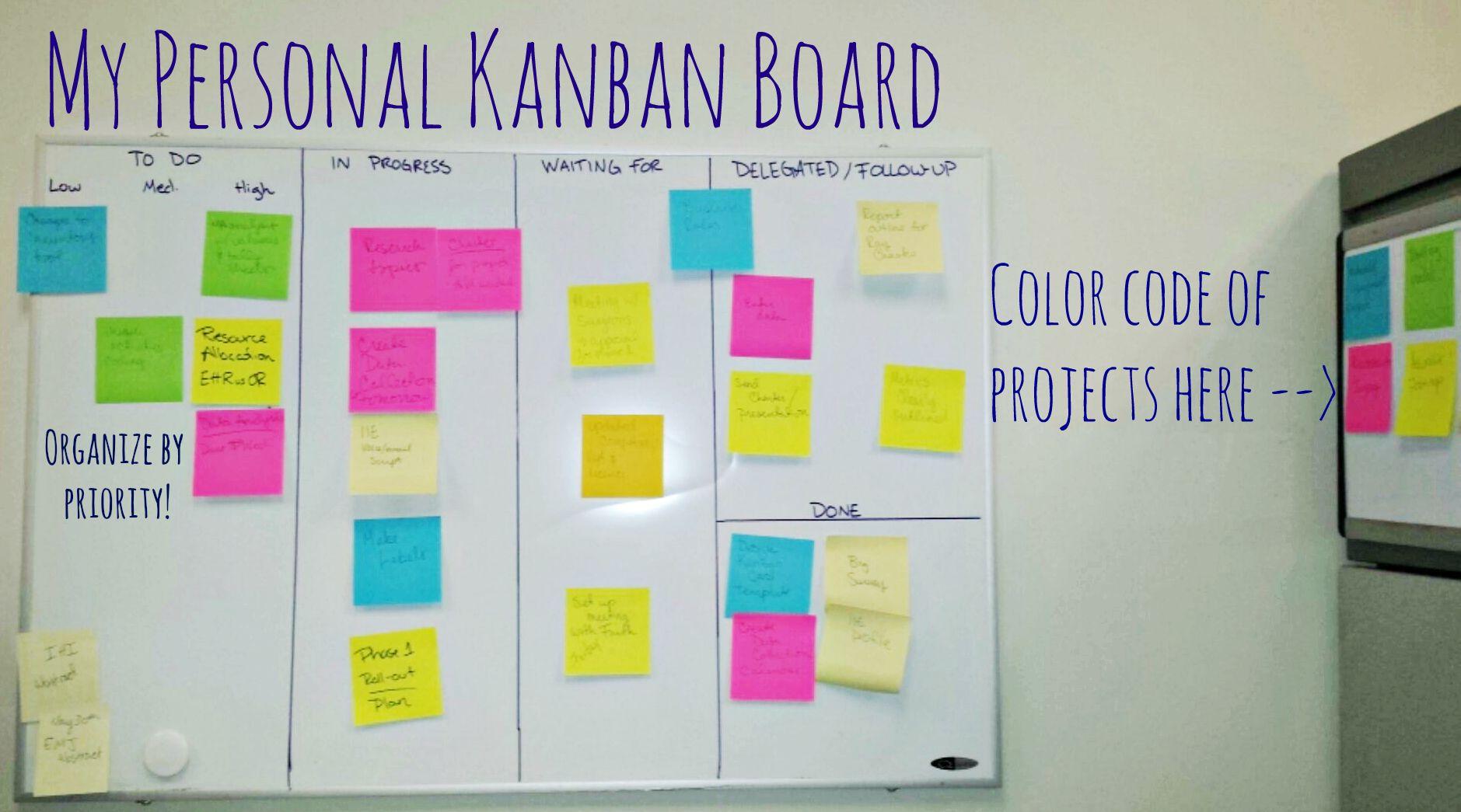 kanban organization Cerca amb Google Graelles