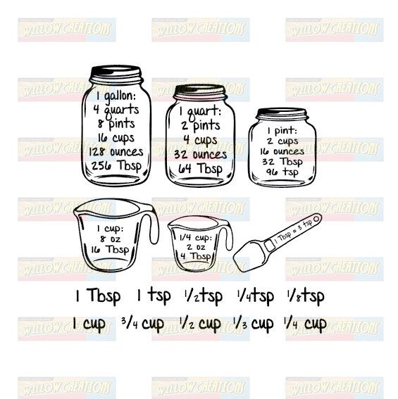 Download Kitchen Conversion - Measuring Cups - Measuring Spoons ...