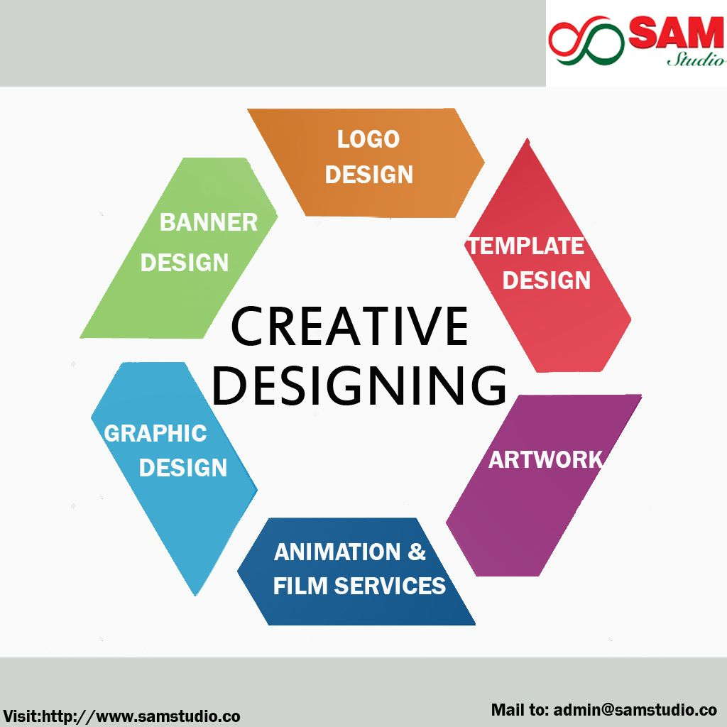 Our Designing Services Covers All Creative Designing Services Like
