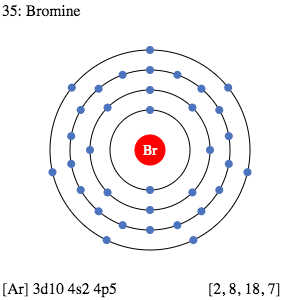 Br Bromine Element Information Facts Properties Trends Uses And Compare Bromine With Other Elements Electron Configuration Chlorine Atomic Structure