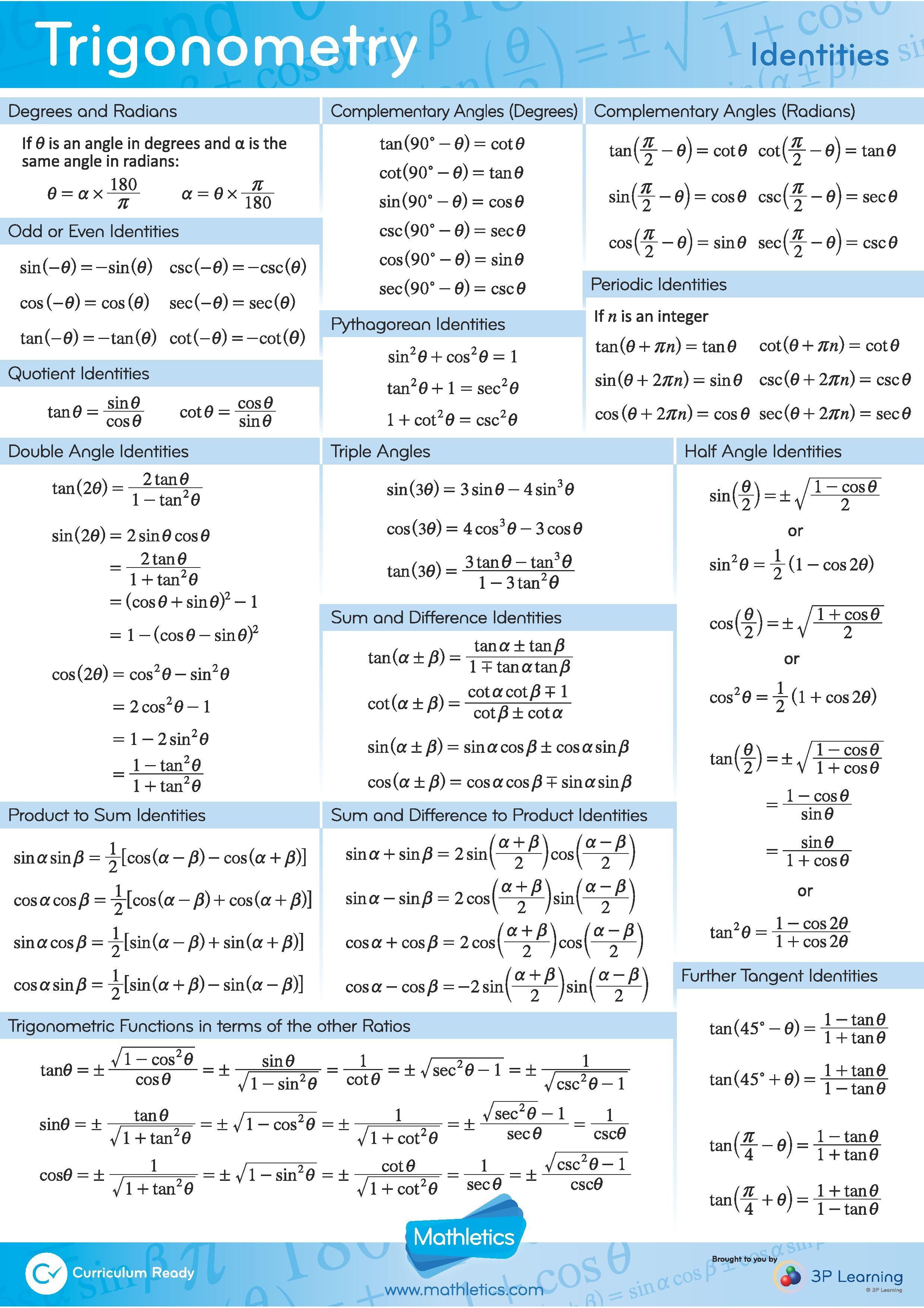 Trigonometry Identities Mathletics Formulae And Laws Factsheet Free Download Available In Pdf Pelajaran Matematika Kalkulus Trigonometri