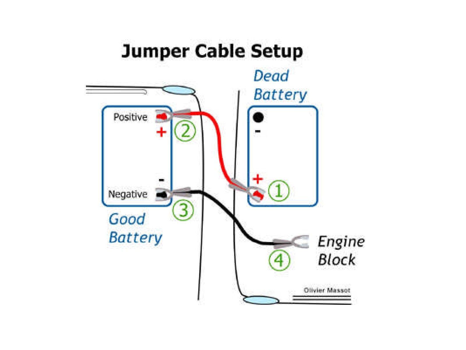 Jumper Cable Diagram Di 2020 Jumper