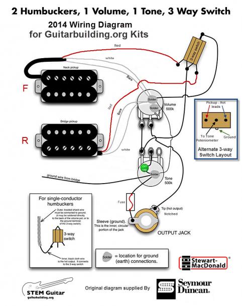 Guitar Wiring Diagrams Guitar Pickups Cigar Box Guitar Guitar Tech