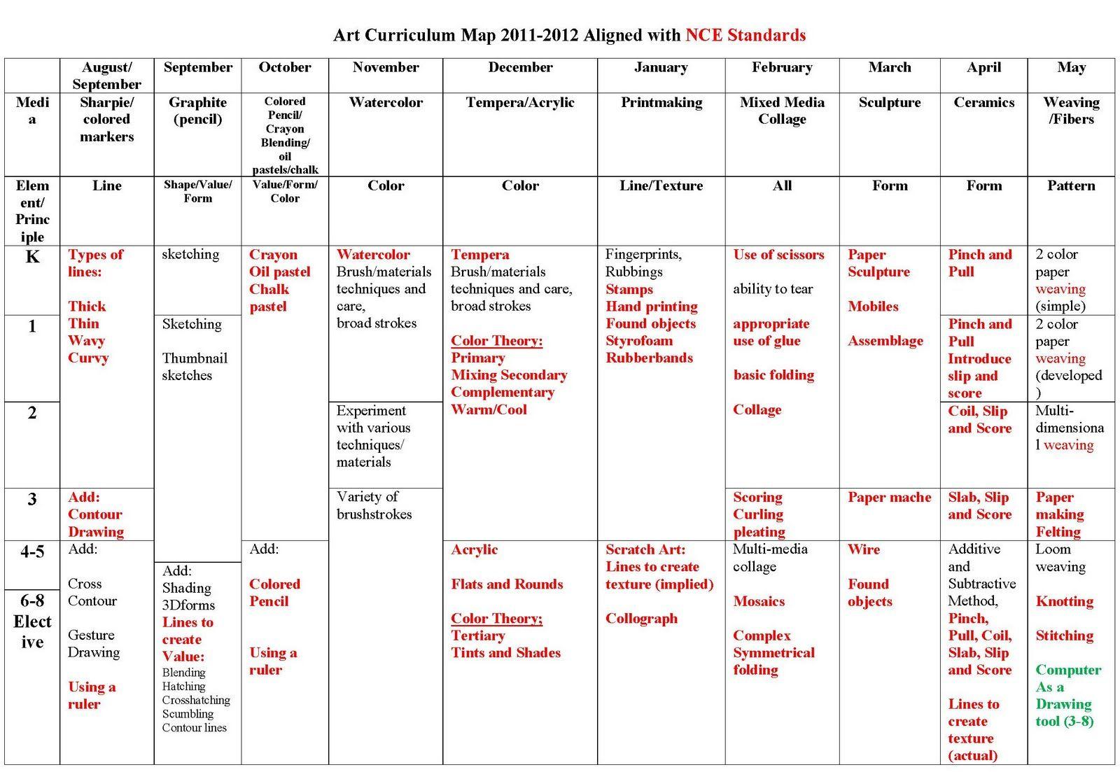 medium resolution of 2.bp.blogspot.com -sIDyrdMq6UA TmPMZEXBWBI AAAAAAAAAwA oxCLR5i_soI s1600  curriculum+map2.jpg   Curriculum mapping