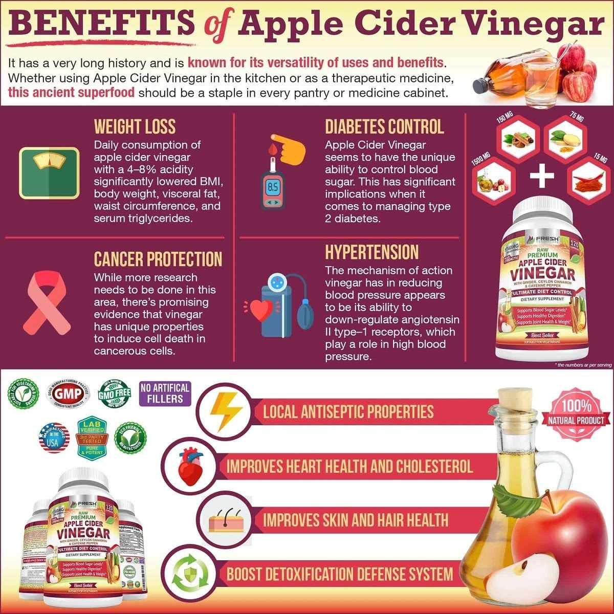Apple Cider Vinegar: A Versatile and Therapeutic Superfood - Infographic #applecidervinegarbenefits