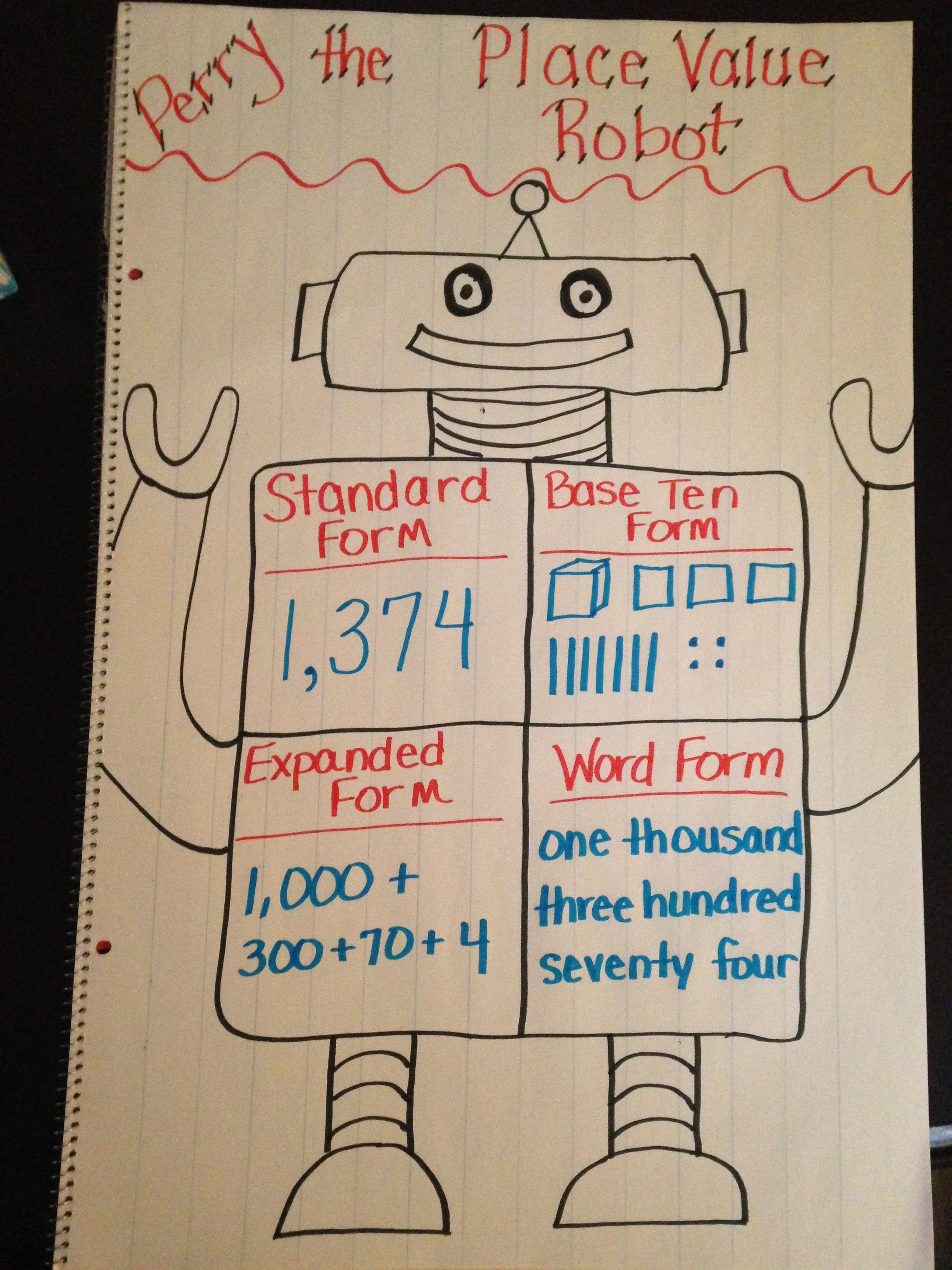 Perry The Place Value Robot