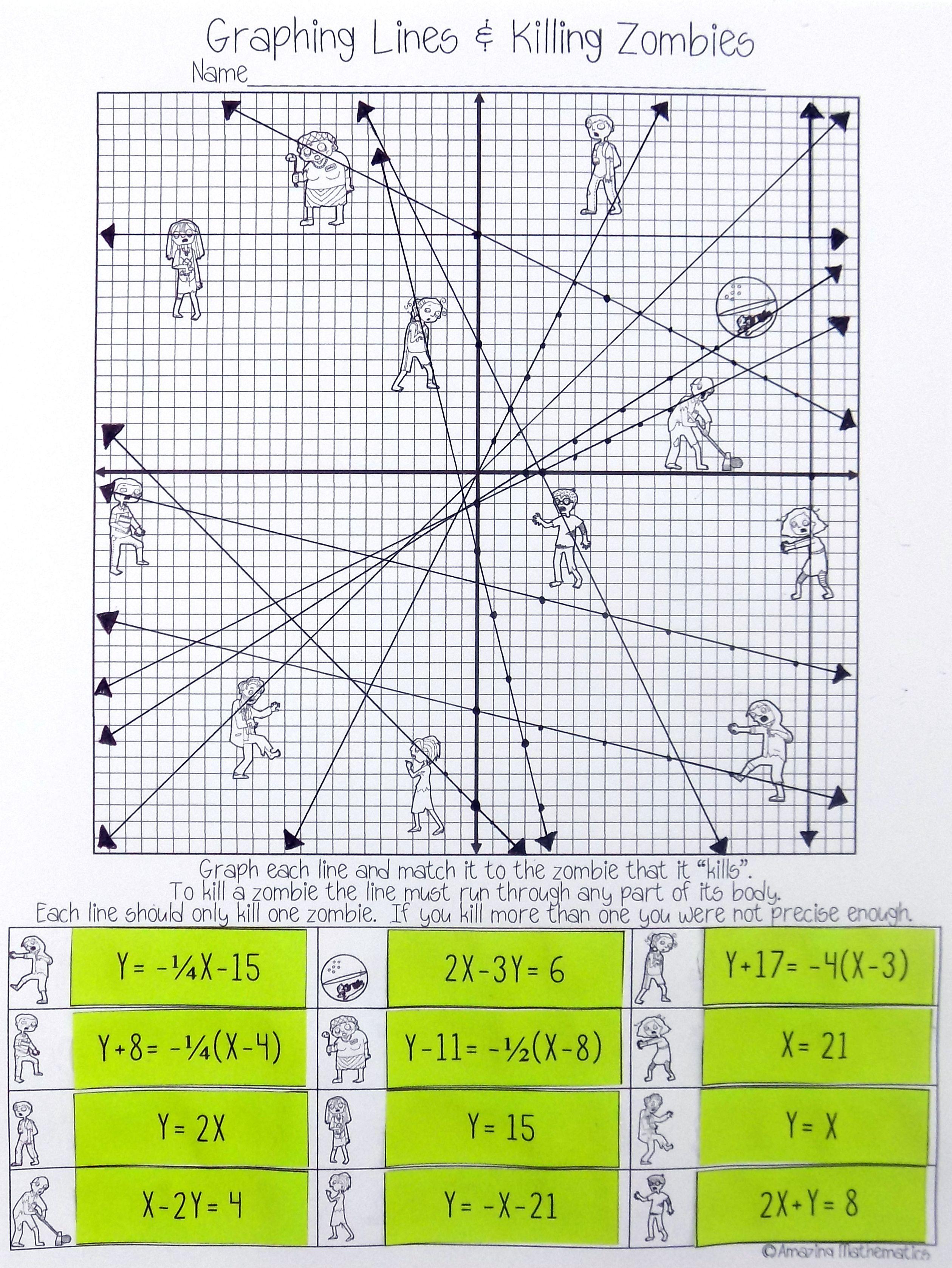 worksheet Graphing Linear Equations Worksheet graphing linear equations homework help pictures worksheet beatlesblogcarnival beatlesblogcarnival