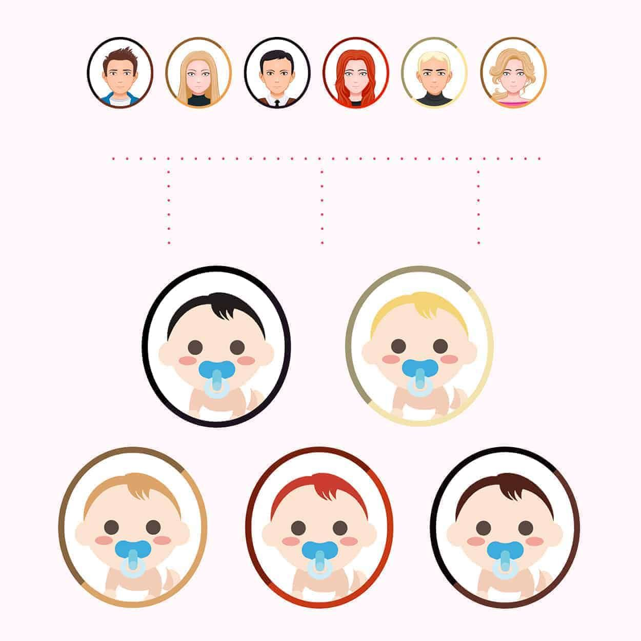 How To Determine What Color Hair Baby Will Have In 2020 Baby Eye Color Predictor Eye Color Predictor Baby Eyes