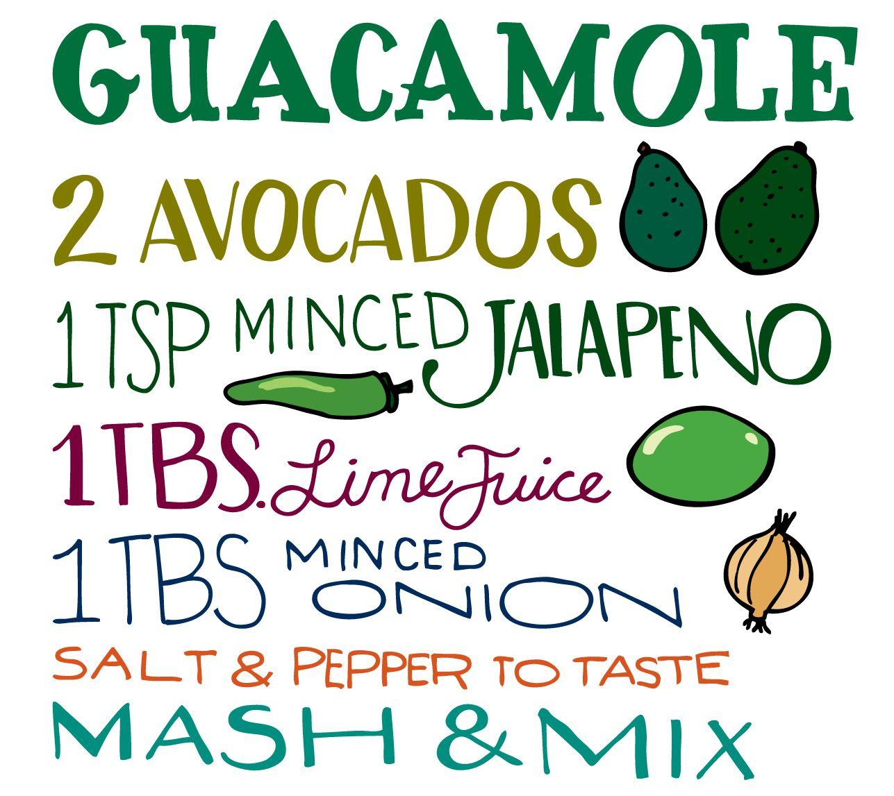Recipe - Guacamole