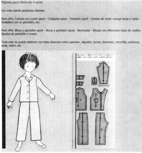 Moldes para pijamas niñas - Imagui   PIJAMAS   Pinterest   Patrones