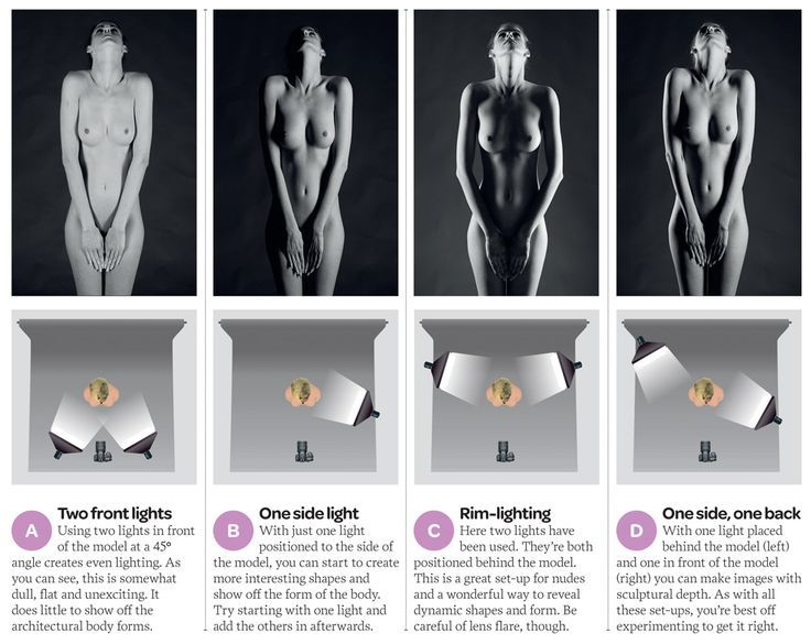 Portrait Lighting  Art Tips  Color Photography  Anatomy  Image  SpanishPin by R S on Photography   Pinterest   Photography  Photography  . Glamor Lighting Setups. Home Design Ideas