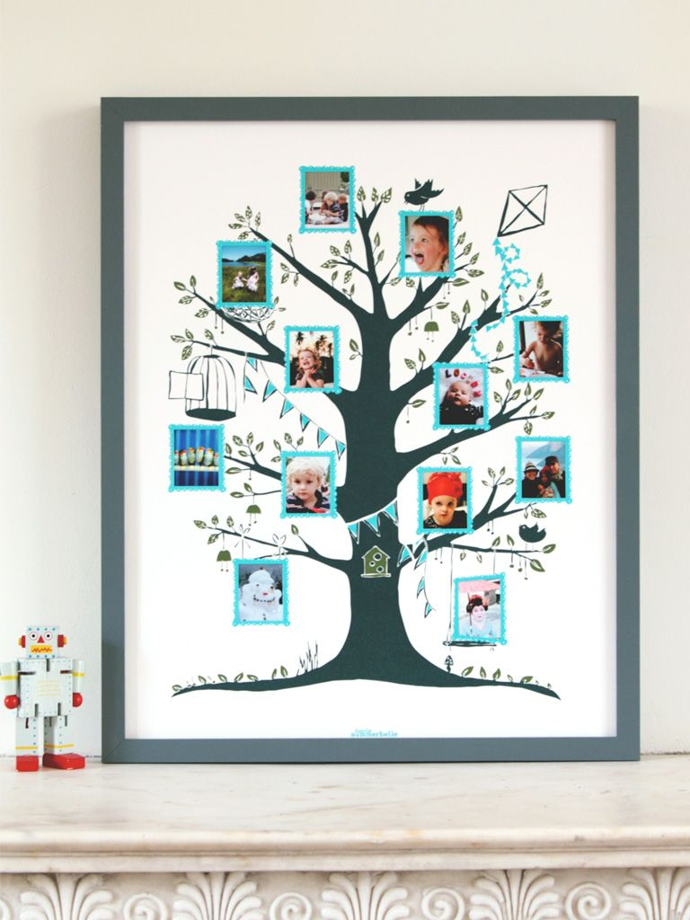 Family tree for pictures